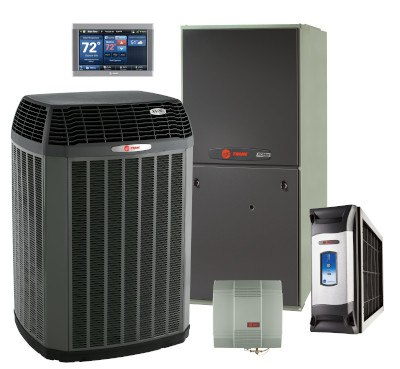 What Is an HVAC System and How Does It Work?