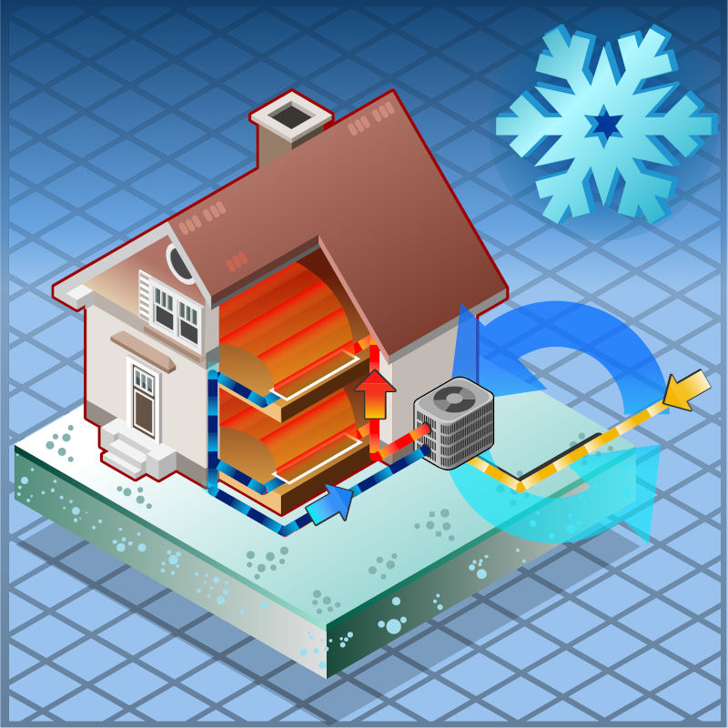 What is an HVAC Zoning System? (And Why It Works)